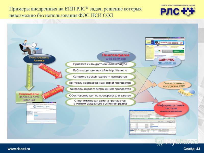 www.rlsnet.ru Слайд: 43 Примеры внедренных на ЕИП РЛС ® задач, решение которых невозможно без использования ФОС НСИ СОЛ