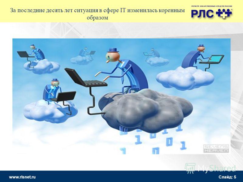 www.rlsnet.ru Слайд: 5 За последние десять лет ситуация в сфере IT изменилась коренным образом