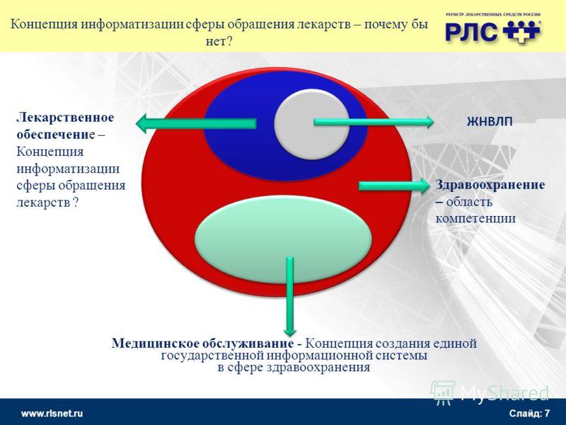 www.rlsnet.ru Слайд: 7 Здравоохранение – область компетенции Лекарственное обеспечение – Концепция информатизации сферы обращения лекарств ? ЖНВЛП Медицинское обслуживание - Концепция создания единой государственной информационной системы в сфере здр