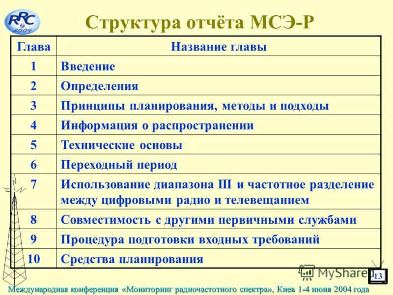 13 Международная конференция «Мониторинг радиочастотного спектра», Киев 1-4 июня 2004 года Структура отчёта МСЭ-Р ГлаваНазвание главы 1Введение 2Определения 3Принципы планирования, методы и подходы 4Информация о распространении 5Технические основы 6П