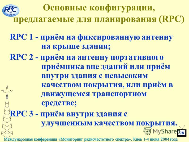 28 Международная конференция «Мониторинг радиочастотного спектра», Киев 1-4 июня 2004 года Основные конфигурации, предлагаемые для планирования (RPC) RPC 1 - приём на фиксированную антенну на крыше здания; RPC 2 - приём на антенну портативного приёмн