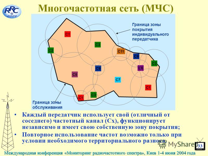 33 Международная конференция «Мониторинг радиочастотного спектра», Киев 1-4 июня 2004 года Coverage of service area C1 C5 C1 C3 C7 C9 C11 C1 C9 C5 C3 Граница зоны обслуживания C3 Граница зоны покрытия индивидуального передатчика Каждый передатчик исп