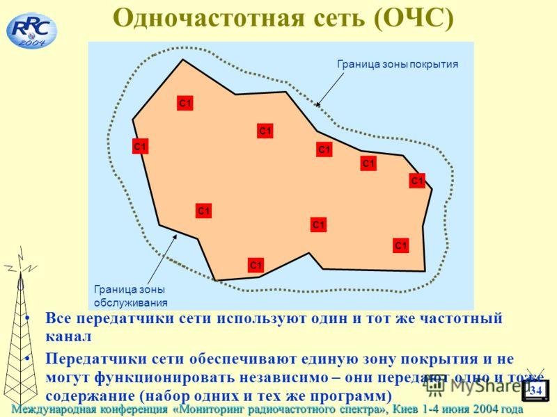 34 Международная конференция «Мониторинг радиочастотного спектра», Киев 1-4 июня 2004 года Coverage of service area Граница зоны обслуживания C1 Граница зоны покрытия Все передатчики сети используют один и тот же частотный канал Передатчики сети обес