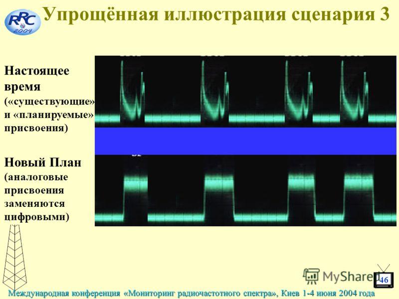 46 Международная конференция «Мониторинг радиочастотного спектра», Киев 1-4 июня 2004 года Упрощённая иллюстрация сценария 3 Настоящее время («существующие» и «планируемые» присвоения) Новый План (аналоговые присвоения заменяются цифровыми)