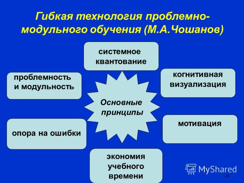 «Формула компетентности» : мобильность знаний + гибкость метода + критичность ума «Сжатие»МодульностьПроблемность Гибкая технология проблемно-модульного обучения (М.А.Чошанов) Ведущие факторы 25