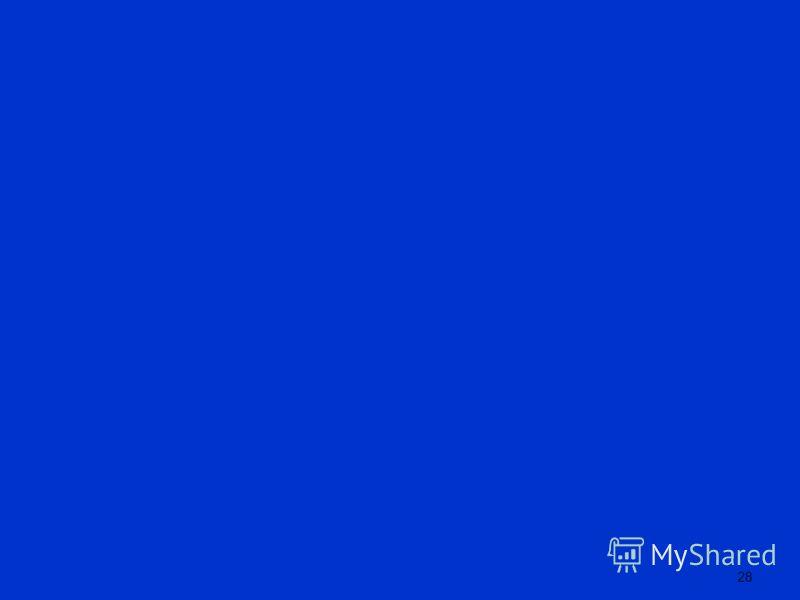 27 Метод проектов Дж. Дьюи, В.Х.Килпатрик, С.Т. Шацкий, Е.С. Полат. Самостоятельная (индивидуальная, парная, групповая) деятельность учащихся Практическая, теоретическая и познавательная значимость предполагаемых результатов Основные требования Презе