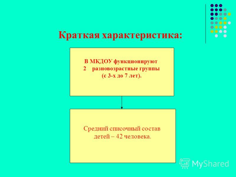 Краткая характеристика: В МКДОУ функционируют 2разновозрастные группы (с 3-х до 7 лет). Средний списочный состав детей – 42 человека.