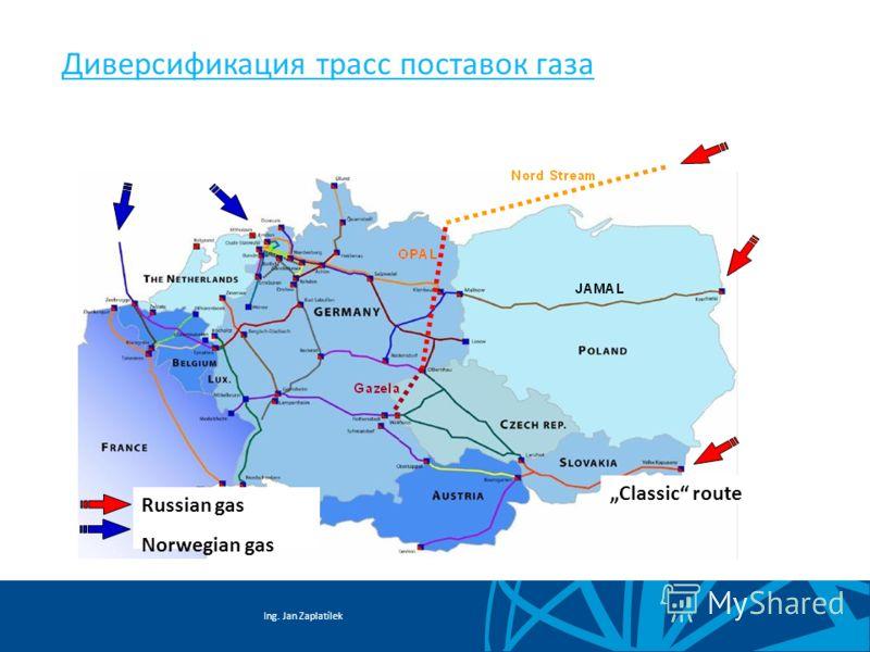 Ing. Jan Zaplatílek Диверсификация трасс поставок газа Russian gas Norwegian gas Classic route
