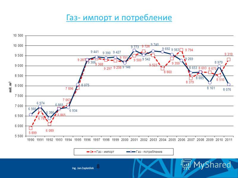 Ing. Jan Zaplatílek 8 Газ- импорт и потребление
