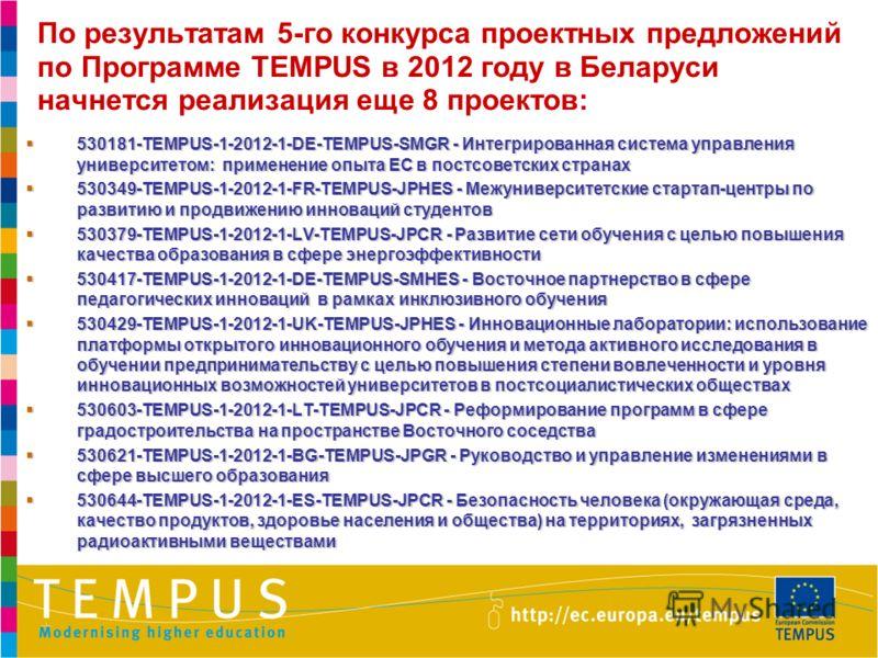 По результатам 5-го конкурса проектных предложений по Программе TEMPUS в 2012 году в Беларуси начнется реализация еще 8 проектов: 530181-TEMPUS-1-2012-1-DE-TEMPUS-SMGR - Интегрированная система управления университетом: применение опыта ЕС в постсове