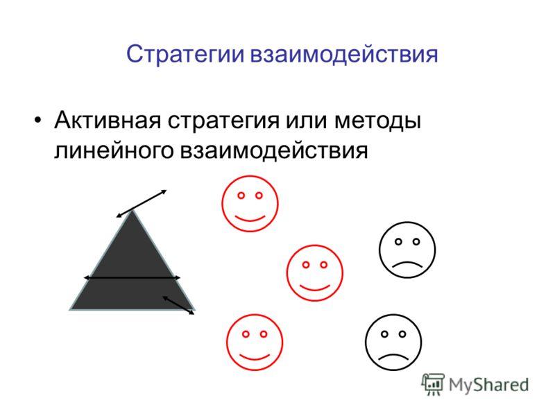 Стратегии взаимодействия Активная стратегия или методы линейного взаимодействия