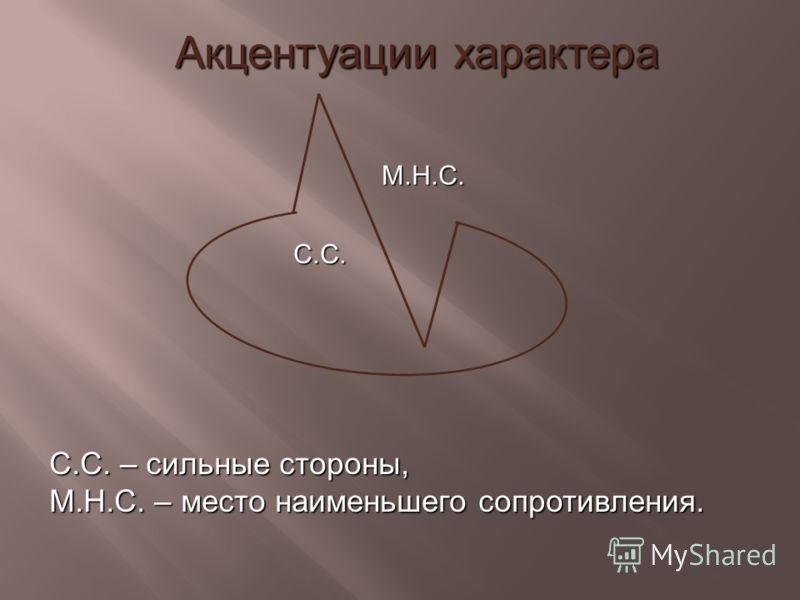 Акцентуации характера С.С. – сильные стороны, М.Н.С. – место наименьшего сопротивления. С.С. М.Н.С.