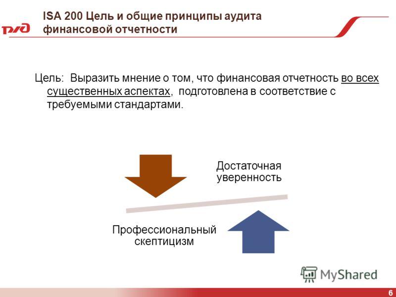 ISA 200 Цель и общие принципы аудита финансовой отчетности Цель: Выразить мнение о том, что финансовая отчетность во всех существенных аспектах, подготовлена в соответствие с требуемыми стандартами. 6 Достаточная уверенность Профессиональный скептици