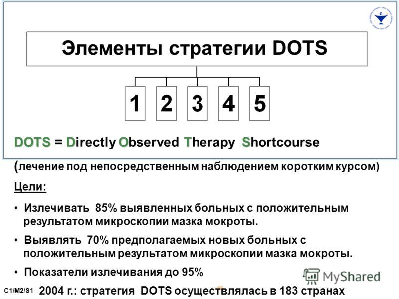 - 58 - DOTSDOTS DOTS = Directly Observed Therapy, Shortcourse ( лечение под непосредственным наблюдением коротким курсом) Цели: Излечивать 85% выявленных больных с положительным результатом микроскопии мазка мокроты. Выявлять 70% предполагаемых новых