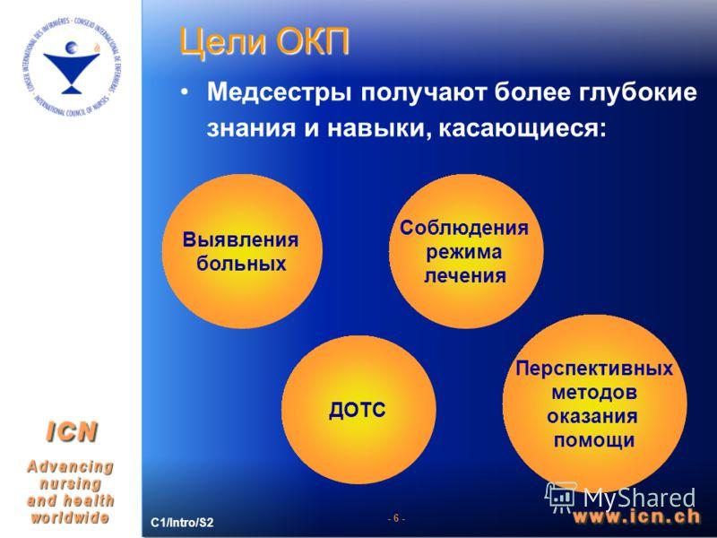 - 6 - Цели ОКП Медсестры получают более глубокие знания и навыки, касающиеся: Выявления больных ДОТС Соблюдения режима лечения Перспективных методов оказания помощи C1/Intro/S2