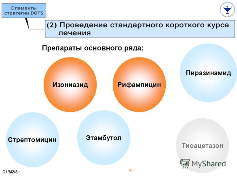 - 64 - Препараты основного ряда : Изониазид Пиразинамид Стрептомицин Этамбутол Тиоацетазон Рифампицин C1/M2/S1