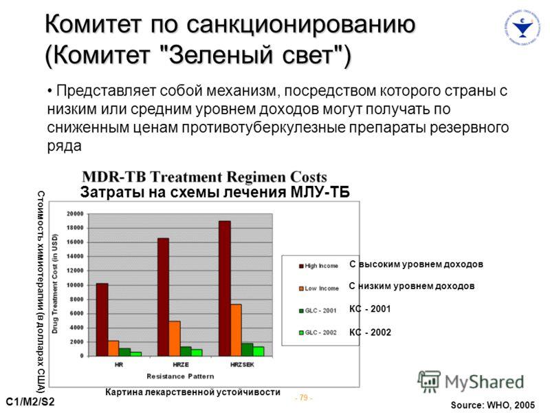 - 79 - Комитет по санкционированию (Комитет