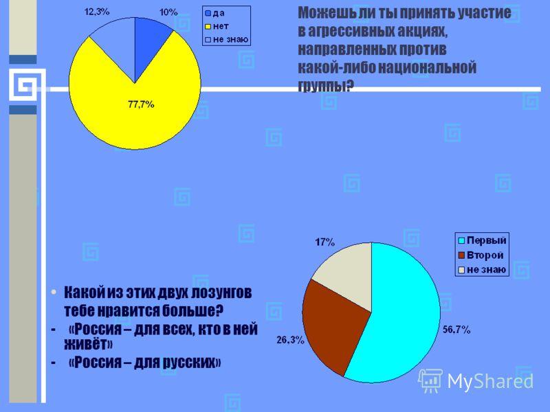 Какой из этих двух лозунгов тебе нравится больше? - «Россия – для всех, кто в ней живёт» - «Россия – для русских» Можешь ли ты принять участие в агрессивных акциях, направленных против какой-либо национальной группы?