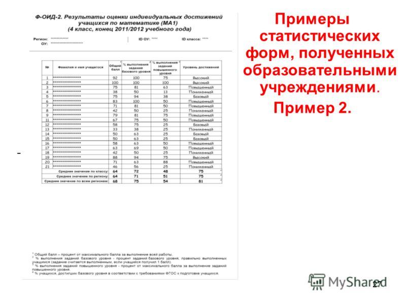 Примеры статистических форм, полученных образовательными учреждениями. Пример 2. - 27