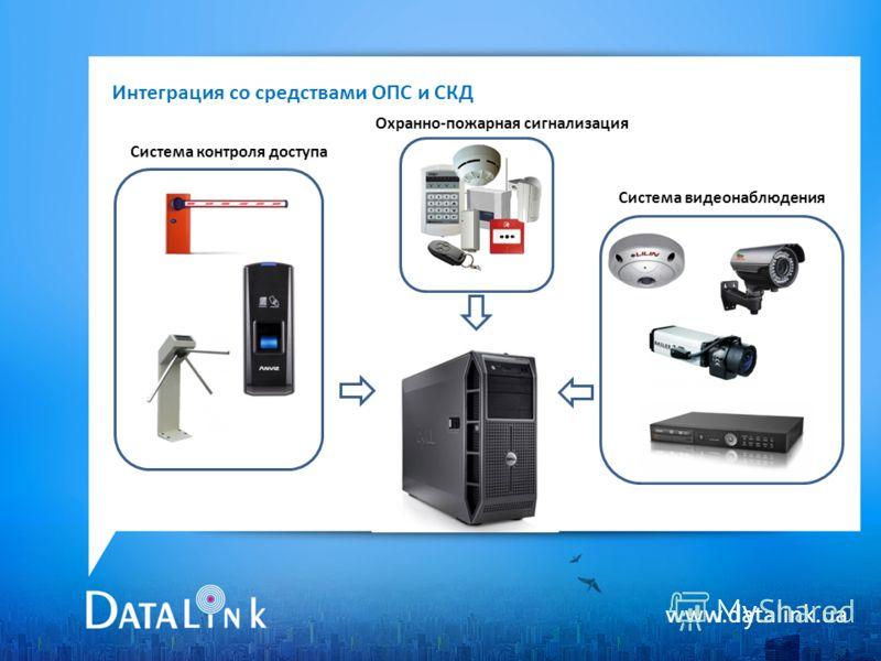 Система видеонаблюдения Охранно-пожарная сигнализация Система контроля доступа www.datalink.ua Интеграция со средствами ОПС и СКД