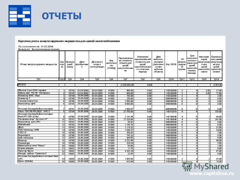 ОТЧЕТЫ www.capitalcse.ru
