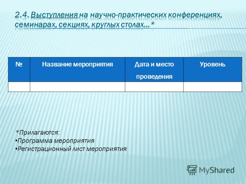 Название мероприятия Дата и место проведения Уровень *Прилагаются: Программа мероприятия Регистрационный лист мероприятия