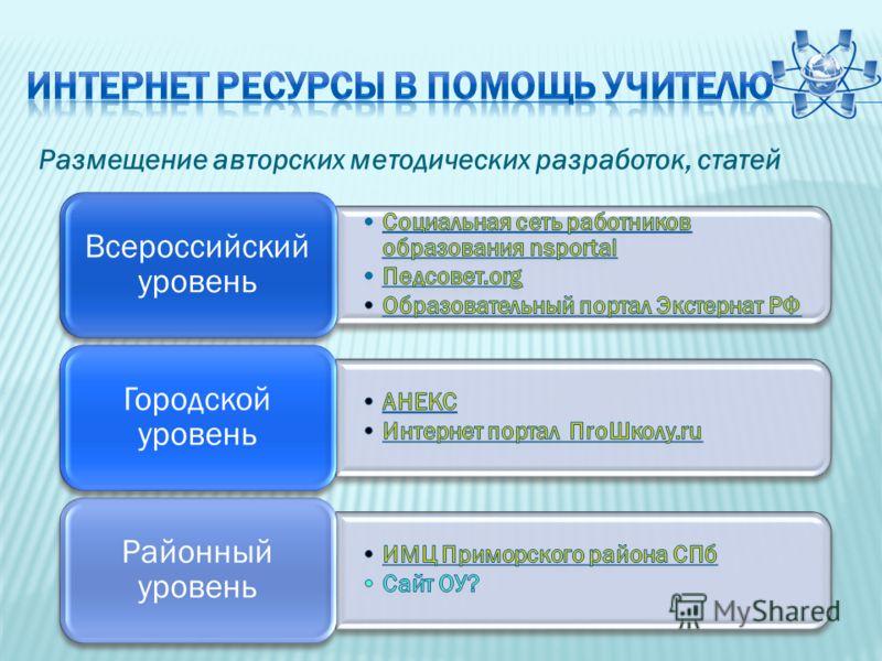 Размещение авторских методических разработок, статей Всероссийский уровень Городской уровень Районный уровень