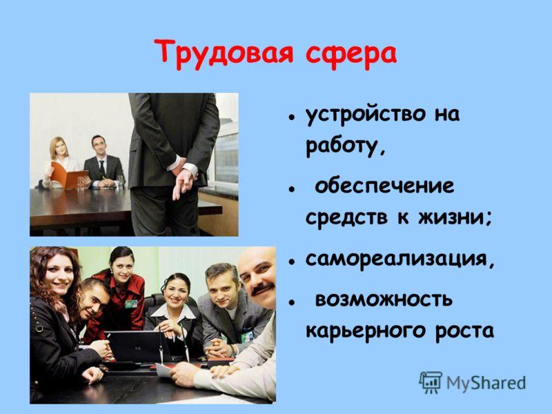Трудовая сфера устройство на работу, обеспечение средств к жизни; самореализация, возможность карьерного роста