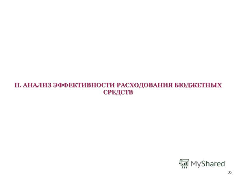 II. АНАЛИЗ ЭФФЕКТИВНОСТИ РАСХОДОВАНИЯ БЮДЖЕТНЫХ СРЕДСТВ 35