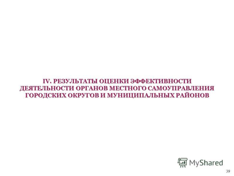 IV. РЕЗУЛЬТАТЫ ОЦЕНКИ ЭФФЕКТИВНОСТИ ДЕЯТЕЛЬНОСТИ ОРГАНОВ МЕСТНОГО САМОУПРАВЛЕНИЯ ГОРОДСКИХ ОКРУГОВ И МУНИЦИПАЛЬНЫХ РАЙОНОВ 39