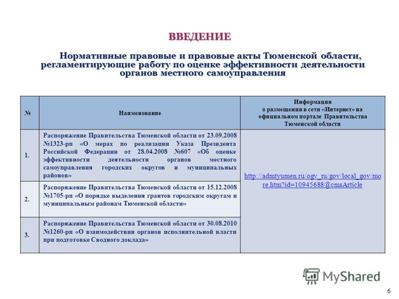 ВВЕДЕНИЕ Нормативные правовые и правовые акты Тюменской области, регламентирующие работу по оценке эффективности деятельности органов местного самоуправления Наименование Информация о размещении в сети «Интернет» на официальном портале Правительства