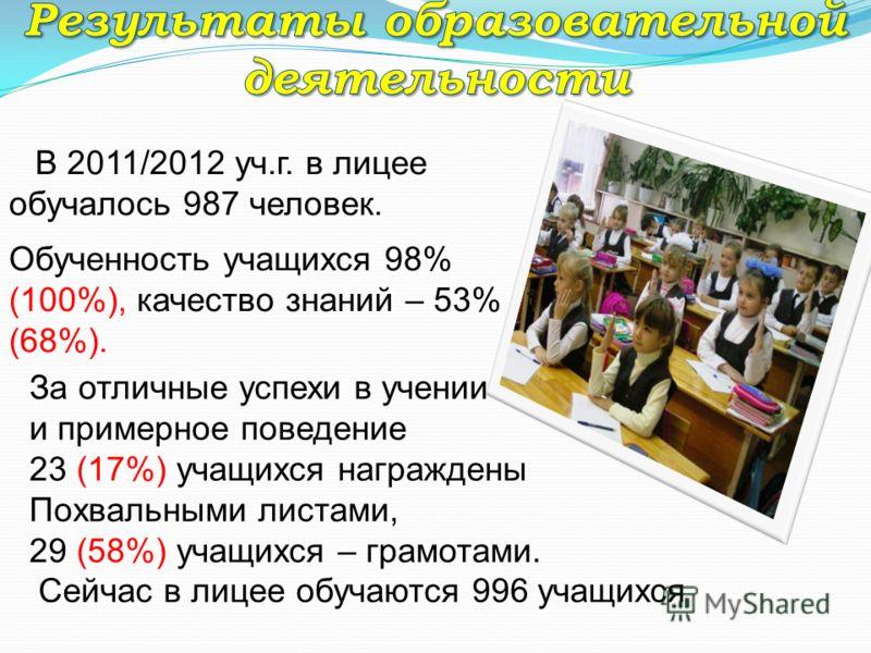 В 2011/2012 уч.г. в лицее обучалось 987 человек. Обученность учащихся 98% (100%), качество знаний – 53% (68%). За отличные успехи в учении и примерное поведение 23 (17%) учащихся награждены Похвальными листами, 29 (58%) учащихся – грамотами. Сейчас в