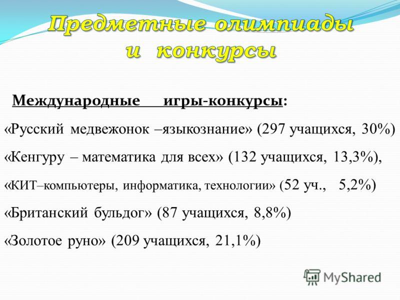 Международные игры-конкурсы: «Русский медвежонок –языкознание» (297 учащихся, 30%) «Кенгуру – математика для всех» (132 учащихся, 13,3%), « КИТ–компьютеры, информатика, технологии» ( 52 уч., 5,2%) «Британский бульдог» (87 учащихся, 8,8%) «Золотое рун