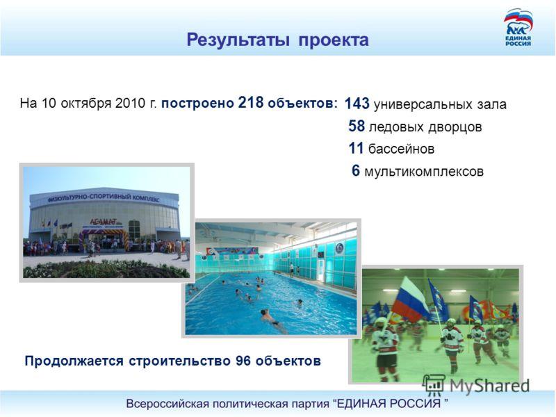 На 10 октября 2010 г. построено 218 объектов: 143 универсальных зала 58 ледовых дворцов 11 бассейнов 6 мультикомплексов Продолжается строительство 96 объектов Результаты проекта