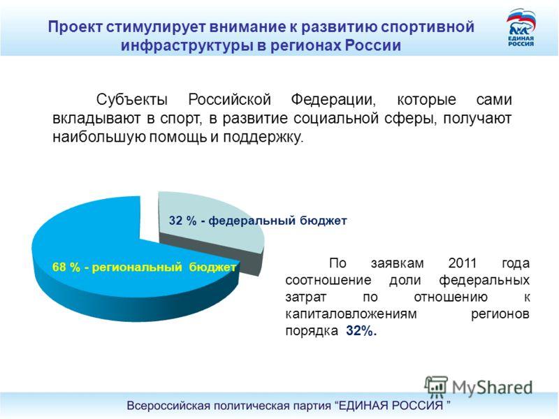 Проект стимулирует внимание к развитию спортивной инфраструктуры в регионах России Субъекты Российской Федерации, которые сами вкладывают в спорт, в развитие социальной сферы, получают наибольшую помощь и поддержку. По заявкам 2011 года соотношение д