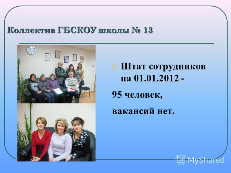 Коллектив ГБСКОУ школы 13 Штат сотрудников на 01.01.2012 - 95 человек, вакансий нет.