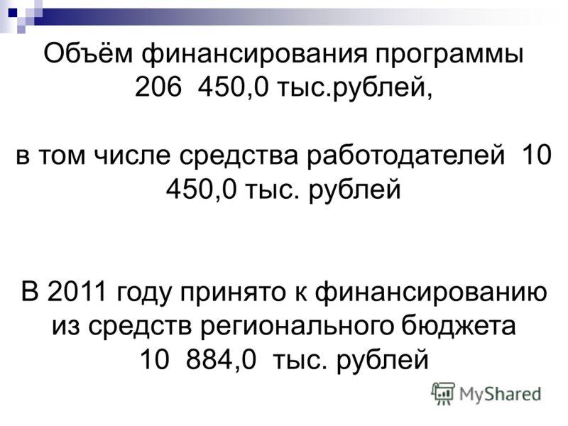 Объём финансирования программы 206 450,0 тыс.рублей, в том числе средства работодателей 10 450,0 тыс. рублей В 2011 году принято к финансированию из средств регионального бюджета 10 884,0 тыс. рублей
