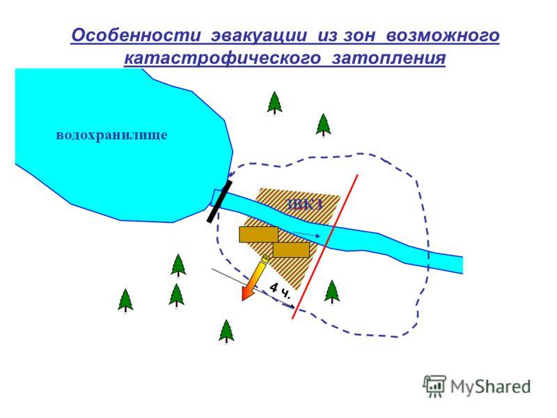 Эвакуация при общей радиационной аварии на АЭС в 1 этап ППЭ 1 этап (в основном автомобильный транспорт) 2 этап (весь транспорт) R1R1 R2R2 Местная или региональная транспортом от мест проживания Упреждающая - зона с R2. Общая или частичная (беременные