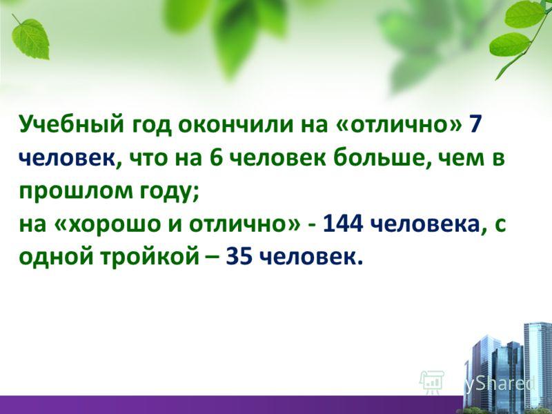 Учебный год окончили на «отлично» 7 человек, что на 6 человек больше, чем в прошлом году; на «хорошо и отлично» - 144 человека, с одной тройкой – 35 человек.