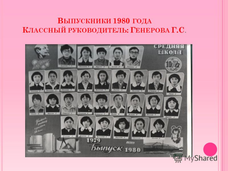 В ЫПУСКНИКИ 1980 ГОДА К ЛАССНЫЙ РУКОВОДИТЕЛЬ : Г ЕНЕРОВА Г.С.