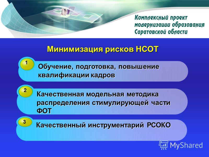 Минимизация рисков НСОТ 1 Обучение, подготовка, повышение квалификации кадров 2 Качественная модельная методика распределения стимулирующей части ФОТ 3 Качественный инструментарий РСОКО