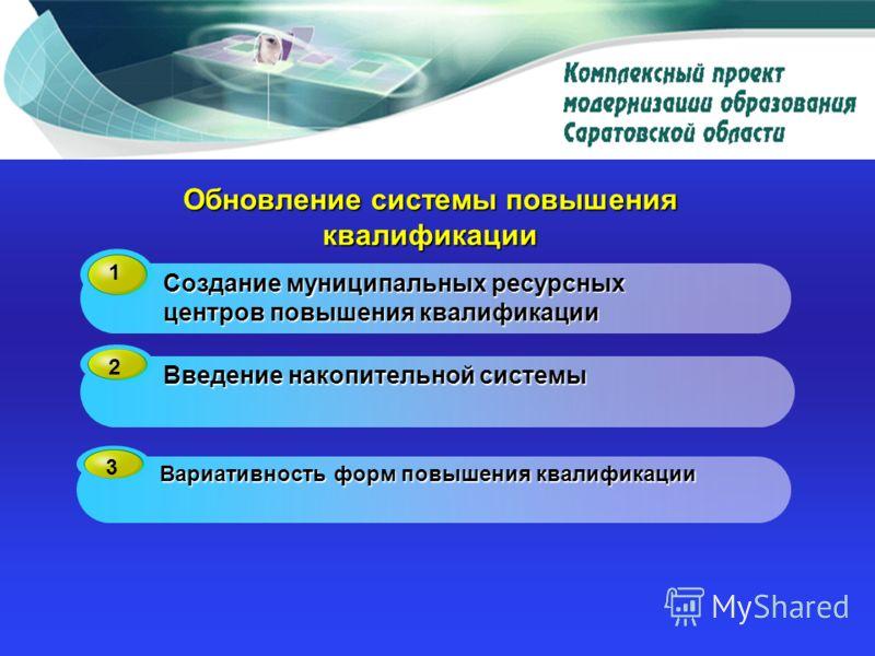 Обновление системы повышения квалификации 1 Создание муниципальных ресурсных центров повышения квалификации 2 Введение накопительной системы 3 Вариативность форм повышения квалификации