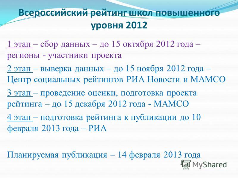 Всероссийский рейтинг школ повышенного уровня 2012 1 этап – сбор данных – до 15 октября 2012 года – регионы - участники проекта 2 этап – выверка данных – до 15 ноября 2012 года – Центр социальных рейтингов РИА Новости и МАМСО 3 этап – проведение оцен