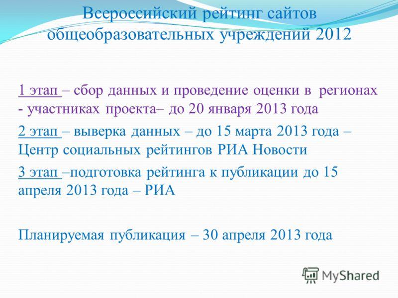 Всероссийский рейтинг сайтов общеобразовательных учреждений 2012 1 этап – сбор данных и проведение оценки в регионах - участниках проекта– до 20 января 2013 года 2 этап – выверка данных – до 15 марта 2013 года – Центр социальных рейтингов РИА Новости