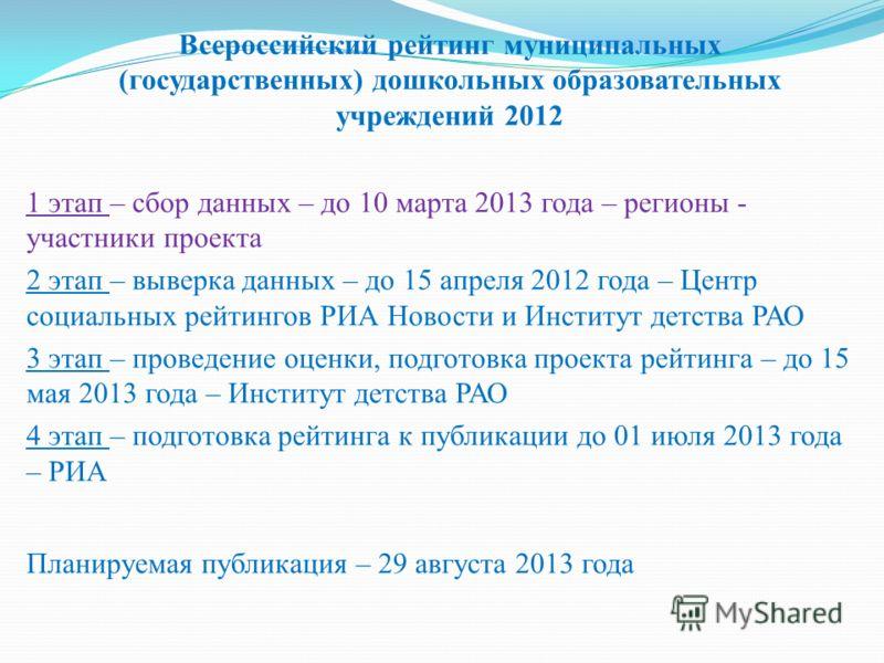 Всероссийский рейтинг муниципальных (государственных) дошкольных образовательных учреждений 2012 1 этап – сбор данных – до 10 марта 2013 года – регионы - участники проекта 2 этап – выверка данных – до 15 апреля 2012 года – Центр социальных рейтингов