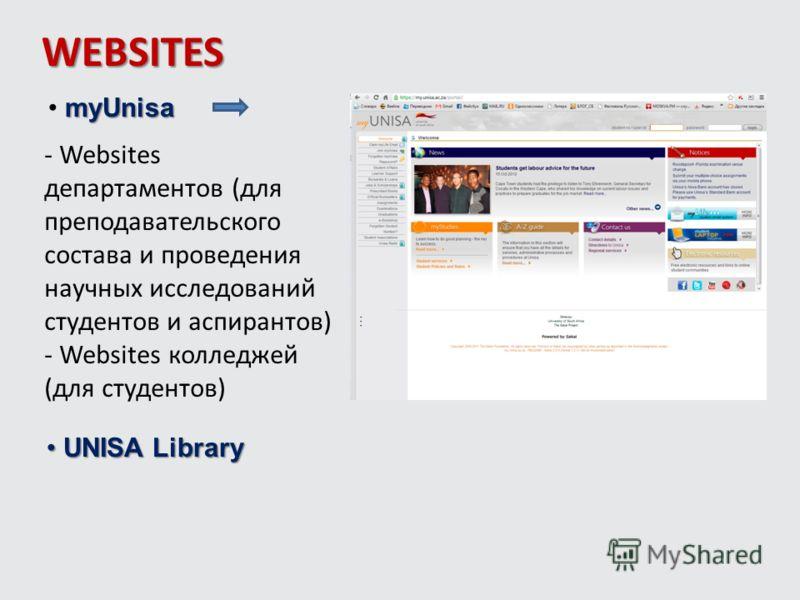 WEBSITES myUnisa - Websites департаментов (для преподавательского состава и проведения научных исследований студентов и аспирантов) - Websites колледжей (для студентов) UNISA Library UNISA Library