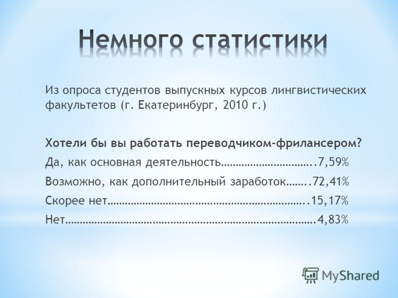 Из опроса студентов выпускных курсов лингвистических факультетов (г. Екатеринбург, 2010 г.) Хотели бы вы работать переводчиком-фрилансером? Да, как основная деятельность…………………………..7,59% Возможно, как дополнительный заработок……..72,41% Скорее нет…………