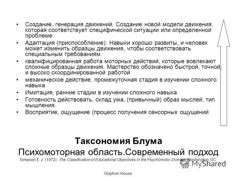 Таксономия Блума Психомоторная область.Современный подход Simpson E. J. (1972). The Classification of Educational Objectives in the Psychomotor Domain. Washington, DC: Gryphon House. Создание, генерация движений. Создание новой модели движения, котор