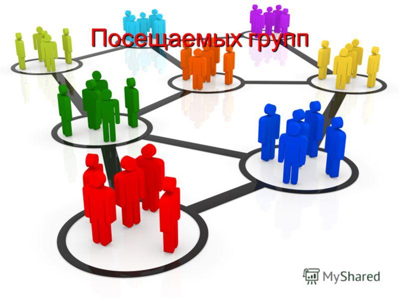 Посещаемых групп