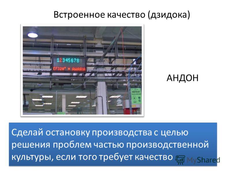 Сделай остановку производства с целью решения проблем частью производственной культуры, если того требует качество АНДОН Встроенное качество (дзидока)